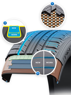 Michelin-Premier-AS-Cross-Section
