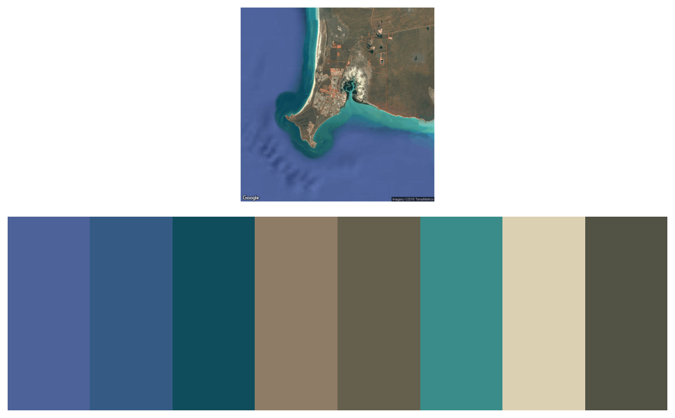 The palettes of Earth