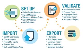 Smart_Data_Validator_workflow
