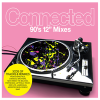 Deee Lite - Groove is in the Heart (remix version)