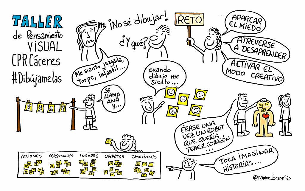 Taller de pensamiento Visual. CPR Cáceres #Dibujamelas | Ramón Besonias