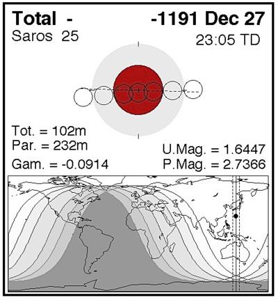 LE-1191-12-27T