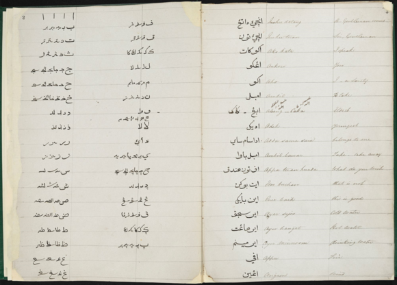 Opening pages of a Malay-English vocabulary, with on the left-hand page the variant forms (isolated, initial, medial and final) of the Jawi alphabet, early 19th c., Raffles collection. British Library, MSS Eur E110, pp.2-3