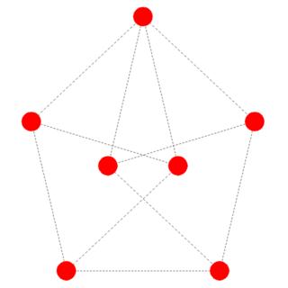 600px-Seven_spot_problem