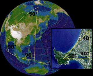 SphericalGeometry