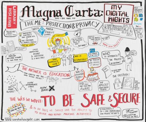 Magna-carta-my-digital-rights-poster-sandra-howgate