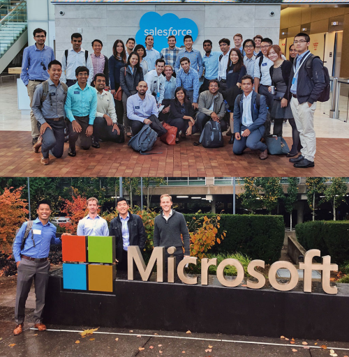 Salesforce+Microsoft