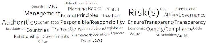 Tax strategy blog